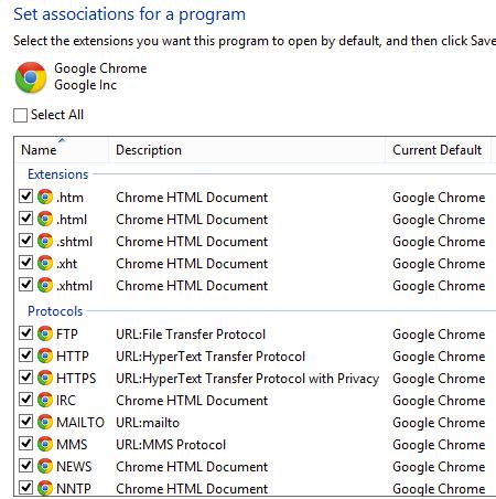configuración predeterminada de Chrome