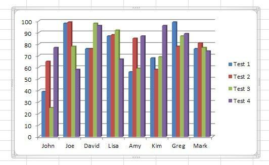 gráfico de Excel