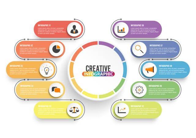 5 herramientas para crear infografías que la gente quiera compartir