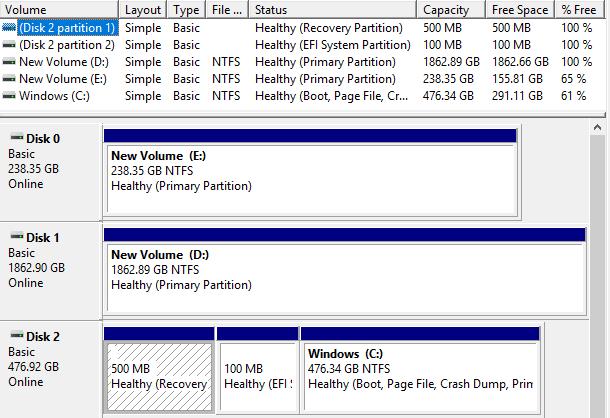 5 utilidades de formateo y particionamiento del disco duro