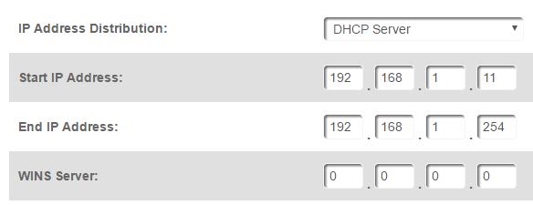 distribución de direcciones IP