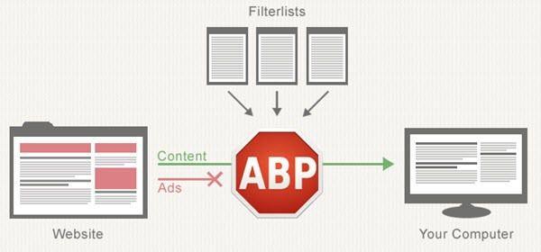 Cómo bloquear / eliminar anuncios en Chrome, IE y Firefox
