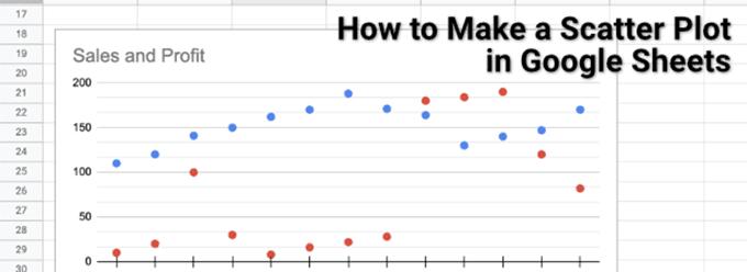 Cómo crear una nube de puntos en Google Sheets
