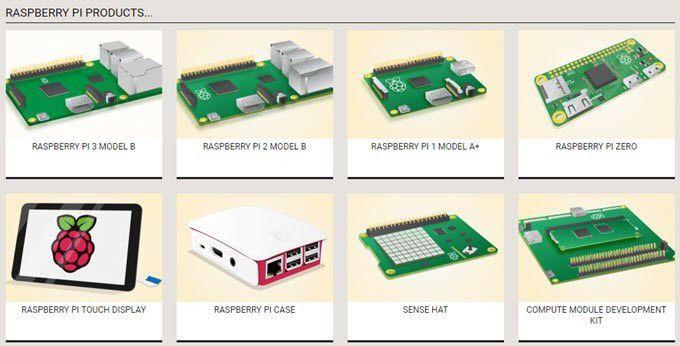 Cómo empezar con Raspberry Pi 3 Model B