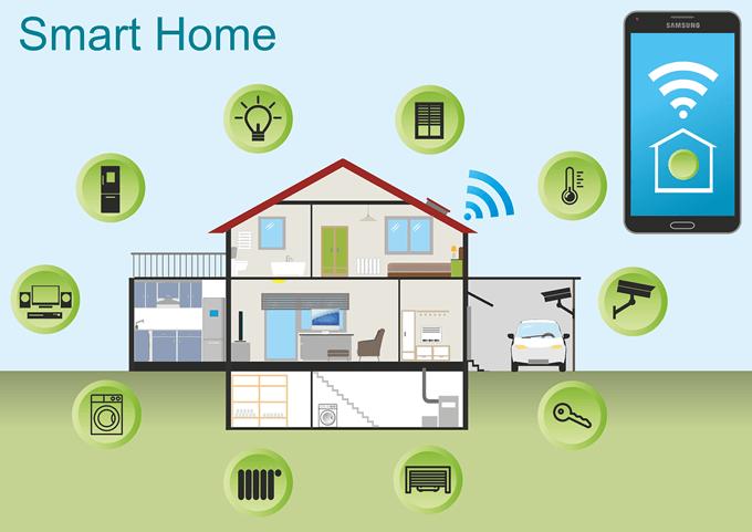 El mejor kit de inicio para el hogar inteligente