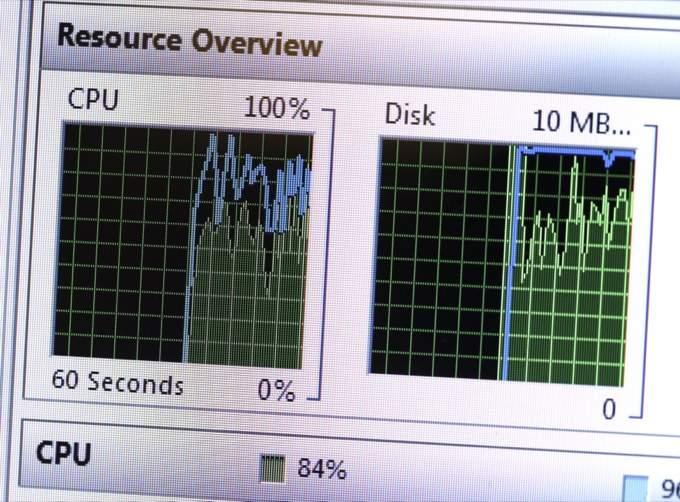 Solucione los problemas de uso del disco al 100% en Windows 10
