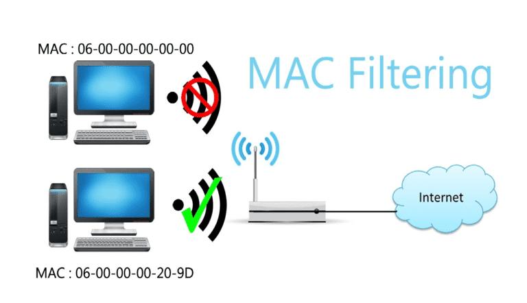 ¿Qué es el filtrado de direcciones Mac?