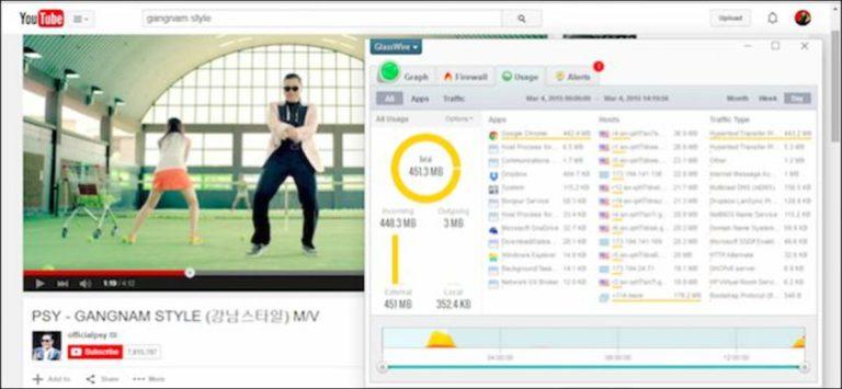 Cómo reducir la cantidad de uso del servicio de transmisión de datos (y ancho de banda)