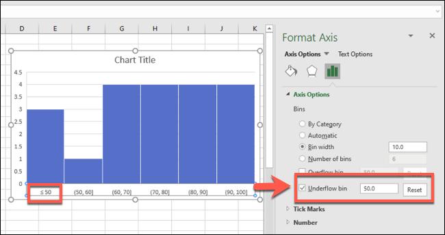 Un histograma de Excel con una agrupación de contenedores de subdesbordamiento