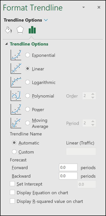 """Gráfico completo de Excel """"Dar formato a la línea de tendencia"""" opción."""