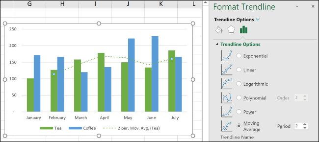 Línea de tendencia exponencial en la serie de datos del gráfico.