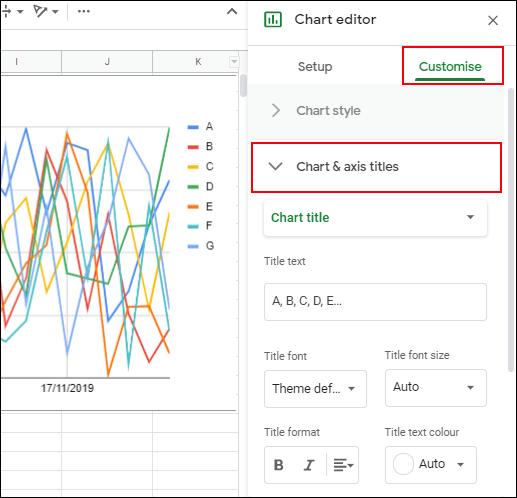Para agregar títulos de gráficos, haga clic en la pestaña Personalizar en el editor de gráficos de Hojas de cálculo de Google y luego haga clic en Títulos de gráficos y ejes