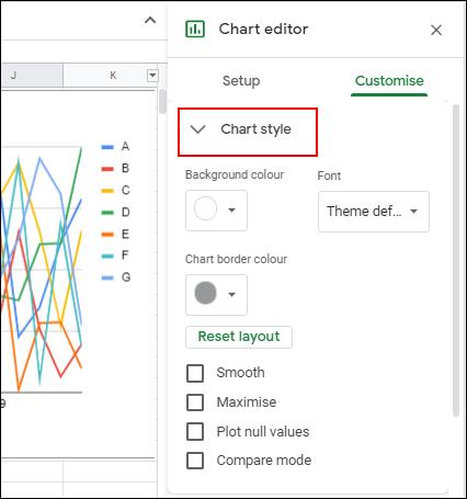 En la pestaña Personalizar del editor de gráficos de Google Sheets, haga clic en el submenú Estilo de gráfico