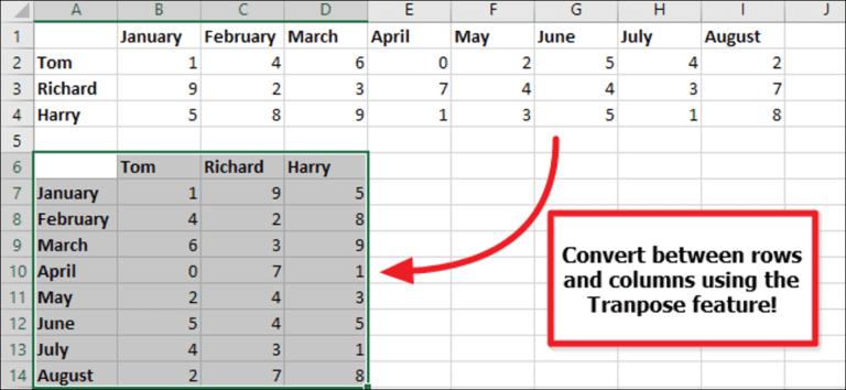Cómo convertir fila a columna en Excel con facilidad