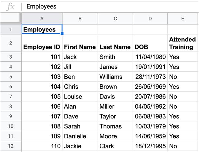Datos de los empleados en una hoja de cálculo de Google Sheets.