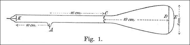 Diagrama de 1897 de Karl Ferdinand Braun del tubo de rayos catódicos original.