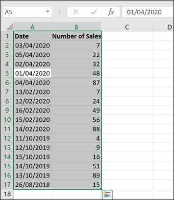 Fechas sin clasificar en un libro de Excel.