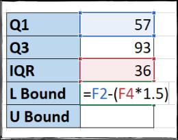 Fórmula de Excel para el valor límite inferior